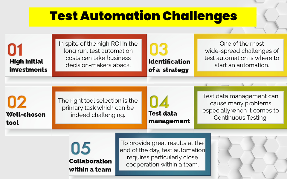 Top 5 automation testing challenges