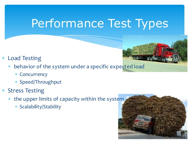 Types of testing: load testing and stress testing