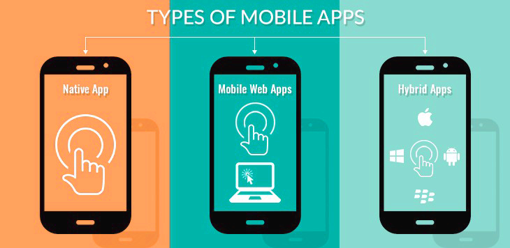 Mobile app testing job interview? Be ready for these 25 questions