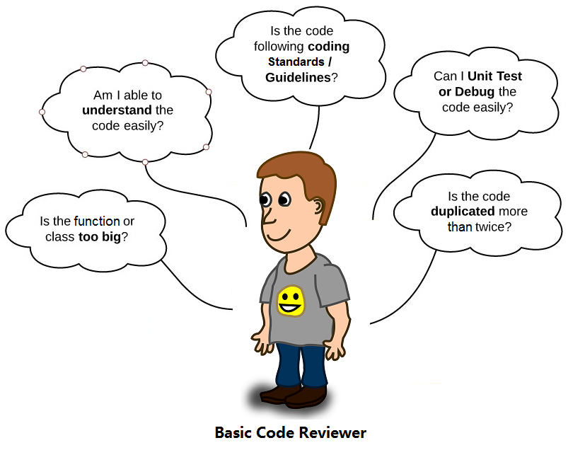 Basic code reviewer